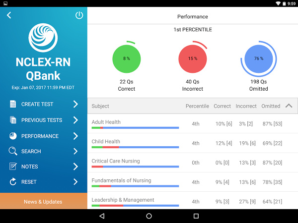 UWorld NCLEX 4 0 for Android - Download app for free
